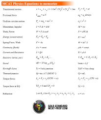 mcat physics equations sheet the gold
