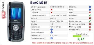 BenQ M315 :: GSMchoice.com