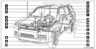 toyota 4runner srs airbag system