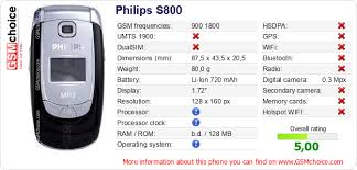 Philips S800 :: GSMchoice.com