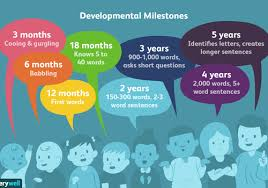 gifted children and age development