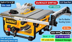 Dewalt Dw745 Review Best Portable Table Saw For The Money