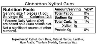 cinnamon xylitol gum dramatic weight loss
