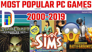most por pc games 2000 2020