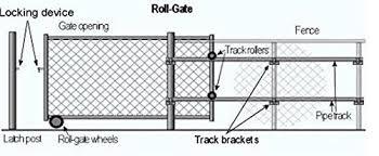 Aleko Gatekit5 Rear Wheel Guide Roller For Chain Link Fence Gate Fits 1 5 8 Pipe Track