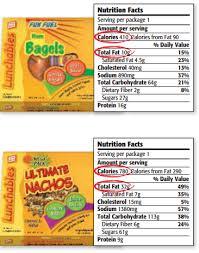 slimmer kids fatter profits