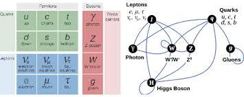 NeoFronteras » Resaca Higgs - Portada -