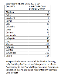 Concerns Raised About Corporal Punishment in North Central Florida Schools  – WUFT News