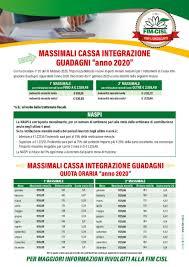 """MASSIMALI CASSA INTEGRAZIONE GUADAGNI """"anno 2020"""" – Fim Cisl ..."""
