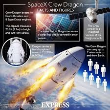 SpaceX launch: Crew Dragon has launched as NASA astronauts race to ...