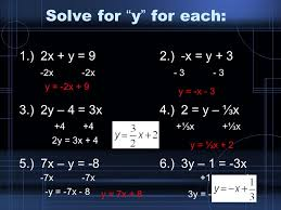 solve for y for each 1 2x y 9