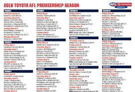 afl tipping chart 2018 printable ...