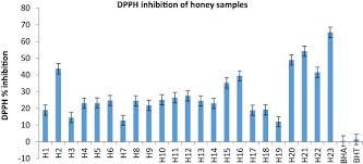 monofl honey