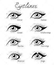 types of eye makeup cat eyeliner