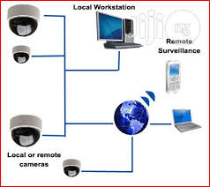Cctv Electric Fence Sales Installation Maintenance In Lagos State Building Trades Services Akintoye Ayinde Jiji Ng In Lagos Building Trades Services From Akintoye Ayinde On Jiji Ng