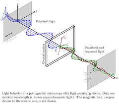 tikz exles technical area physics