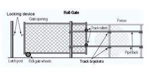 Rolling Gate Hardware Kit Chain Link Parts