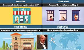 Former WHO executive reveals four-step ...