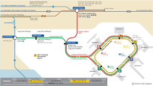 map of nyc airport transportation