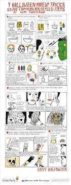 7 makeup tricks using mon