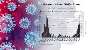 More lockdowns enforced as Victoria ...