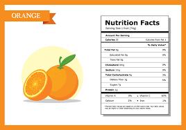 orange nutrition facts vector