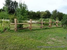 Pin By Shanna Kohr On Mini Farm Fence Design Farm Landscaping Log Fence