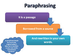 Paraphrasing: Canvas/Online Safety Orientation 7th-12th
