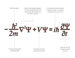 schrodinger equation explained web