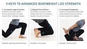 9 advanced bodyweight leg exercises