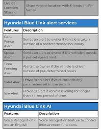 Does The Hyundai Creta Have A Bluelink Infotainment System Quora