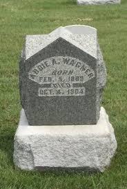 Addie A. Wagner (1889-1904) - Find A Grave Memorial
