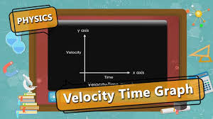 equation of velocity time relation