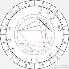 Kristian Ayre Birth Chart Horoscope, Date of Birth, Astro
