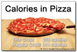 how many calories are in a slice of