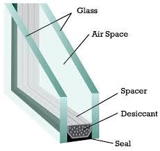 how to fix broken double pane window glas