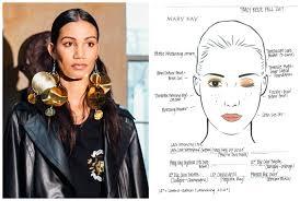 sydne style shares mary kay face chart
