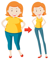 why I am not losing weight