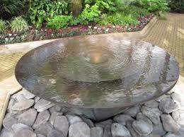 outdoor garden fountains the history