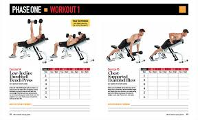 ultimate upper body guide