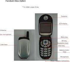 G700 PCS 1900 (with WAP & GPRS) User Manual UserMan Pantech