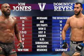 UFC 247 – LIVE REACTION: Jones ...