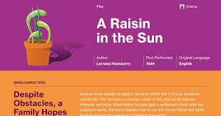 a raisin in the sun quotes course hero