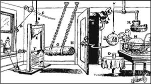 Rube Goldberg Machine. Complex, unnecessary, delightful. | Rube goldberg  machine, Rube goldberg, Kinetic art