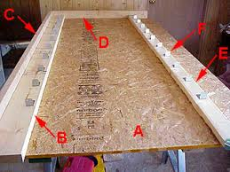 How To Build Picket Fence Sections For A Backyard Or Dog Kennel Using A Jig For Quick Layout