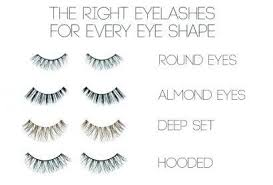 makeup tips for all diffe eye