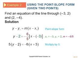 point slope form the line with slope m