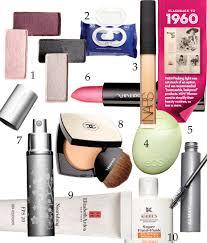 bridal makeup kit items list in hindi