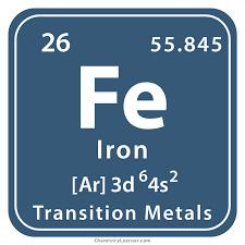 iron facts symbol disery