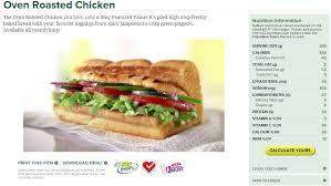 the anatomy of a subway sandwich